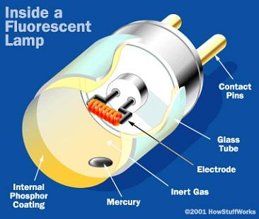 schéma tube fluorescent